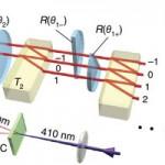 Experimental scheme for split-step quantum walks.