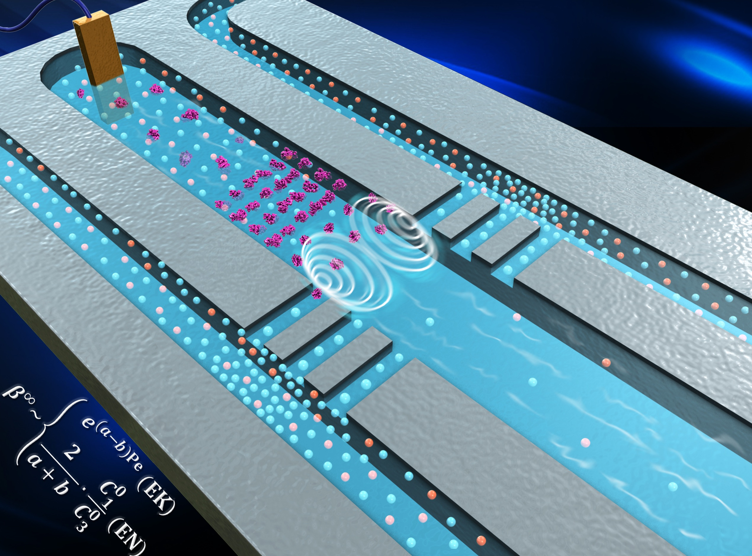 Nanoelectrokinetics