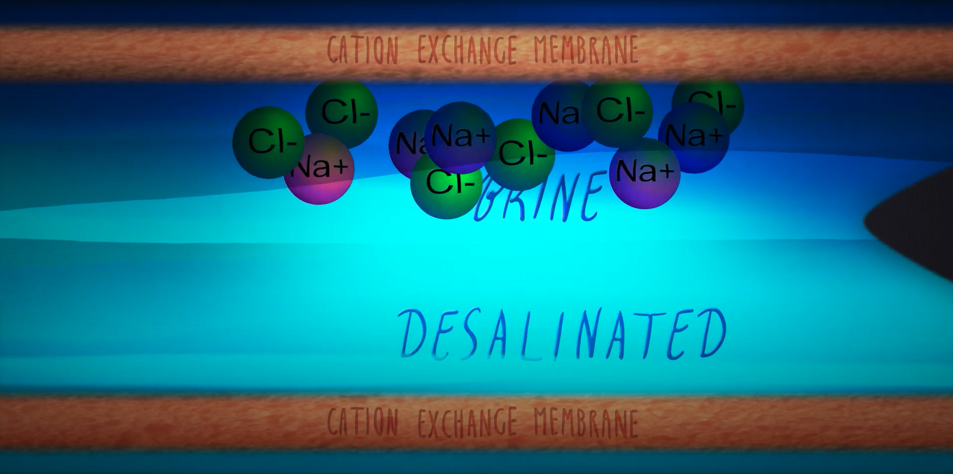 Ion Concentration Polarization Desalination