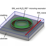 microdiskLaser