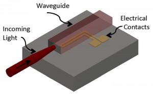 quantumopticsresearch