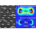 hobbs nanoemitter array thumb