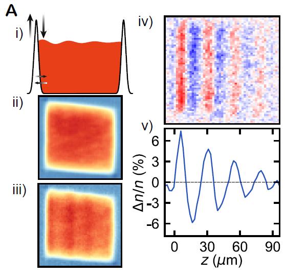 Ultracold Quantum Gases Group – Professor Martin Zwierlein