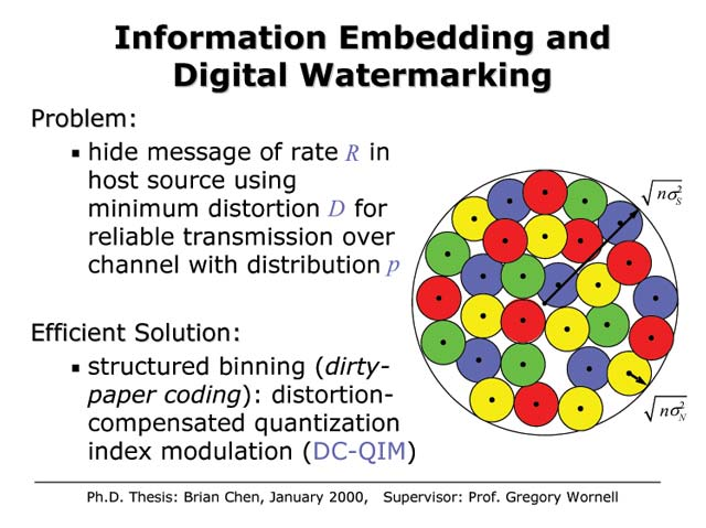 research papers on digital image watermarking
