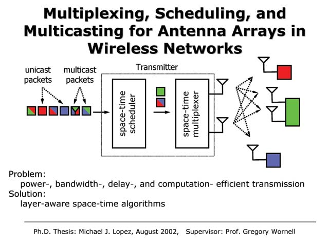 computer networking master thesis in germany Undergraduate thesis topics networking researchers at cmu engage in fundamental master's programs the computer science department offers a main ms.