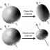 Pictorial representation of the shrinking effects on the Bloch sphere via (a) phase-flip and (b) depolarizing channels.